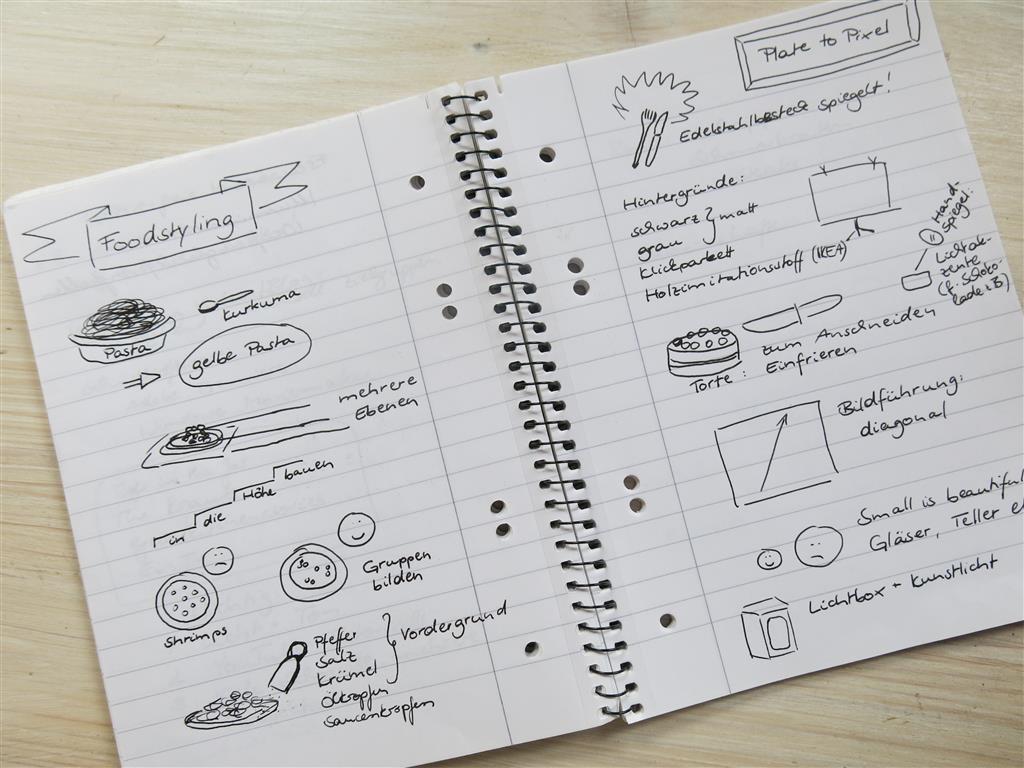 Sketchnotes Foodbloggercamp Foodstyling